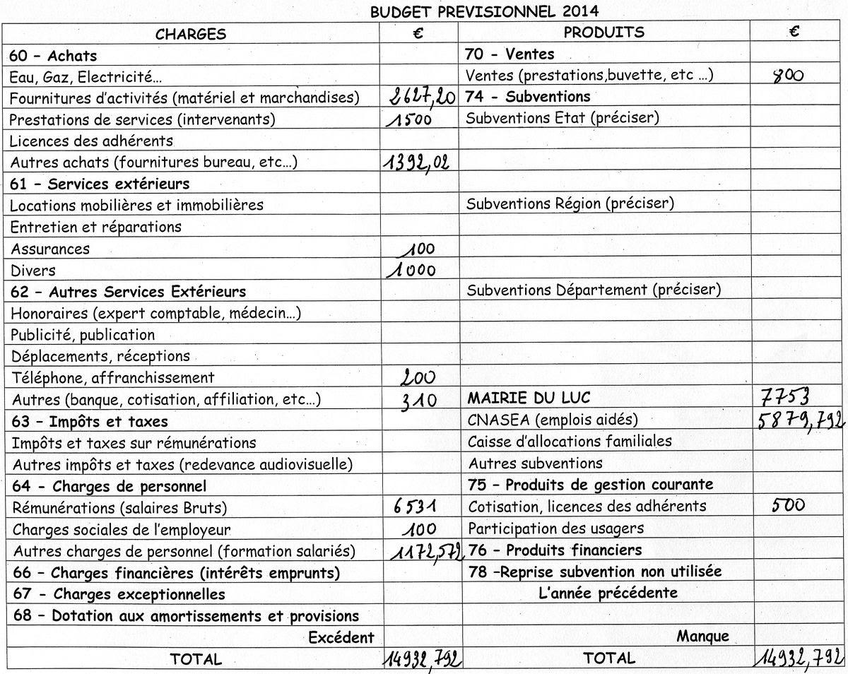 budget pr%C3%A9visionnel 2014 r%C3%A9duit