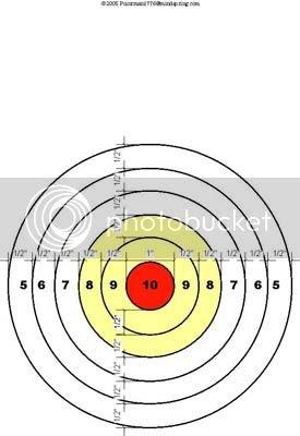 OT Gun Nuts: Free Printable Rifle & Pistol Targets