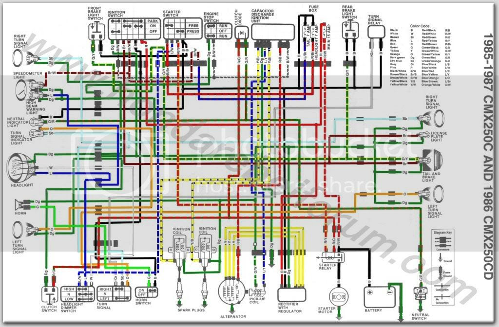 Diagram Honda Rebel 250 Wiring Diagram Full Version Hd Quality Wiring Diagram Diadiagram2 Discountdellapiastrella It