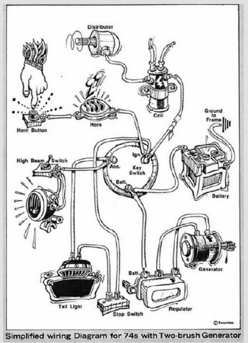 Ironhead Questions About A Simplified Wiring Diagram The Sportster And Buell Motorcycle Forum The Xlforum
