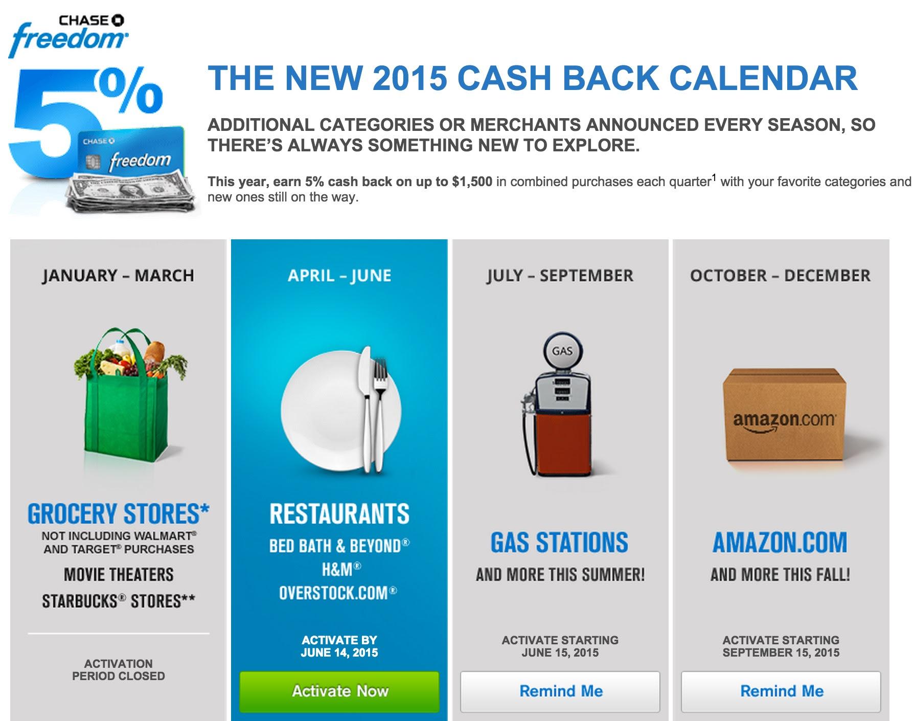 How to Use the Chase Freedom Calendar - SavingAdvice.com Blog