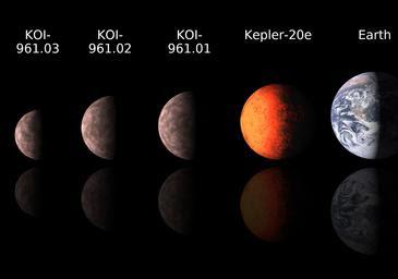 Maioria dos planetas serão rochosos e muitos do tamanho da Terra
