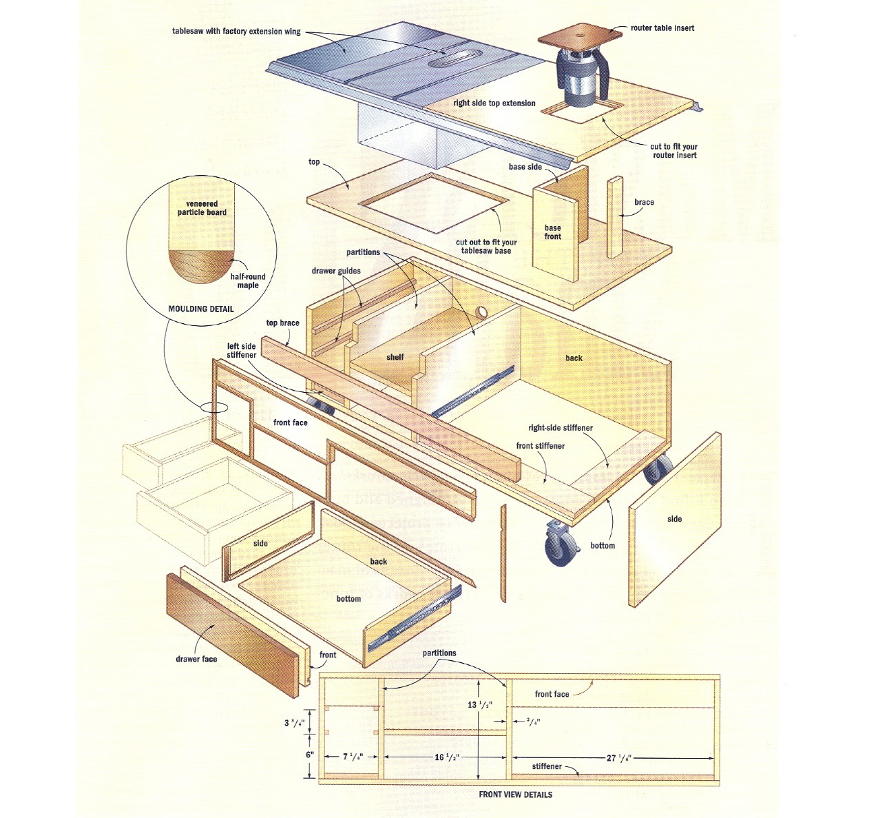 Cabinet Plans Free: UK Wood Design Furniture: Free Woodworking Plans For