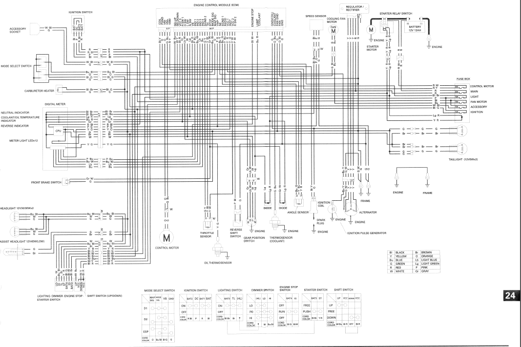 Diagram 07 Honda Rubicon Wiring Diagram Full Version Hd Quality Wiring Diagram Diagramlemusg Jodenjoy It