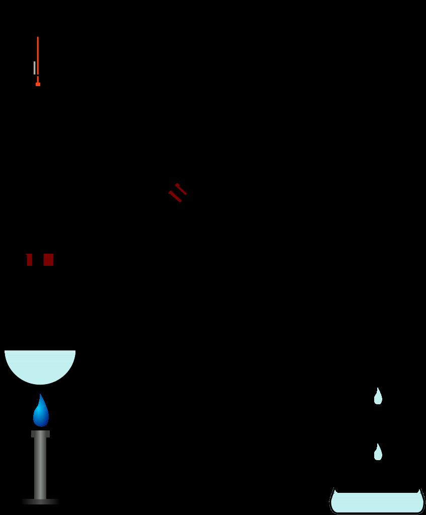847px Fractional_distillation_lab_apparatus