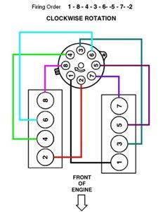 99 Dodge Ram 1500 Transmission Wiring Diagram - Wiring ...