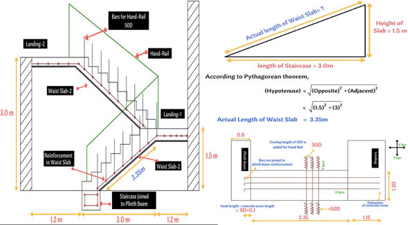 Design Of Dog Legged Staircase Dog Legged Staircase Reinforcement