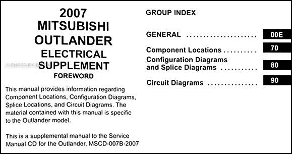 2010 Mitsubishi Outlander Wiring Diagram Diagram Base Website Wiring Diagram Hrdiagrammass Inoutlab It