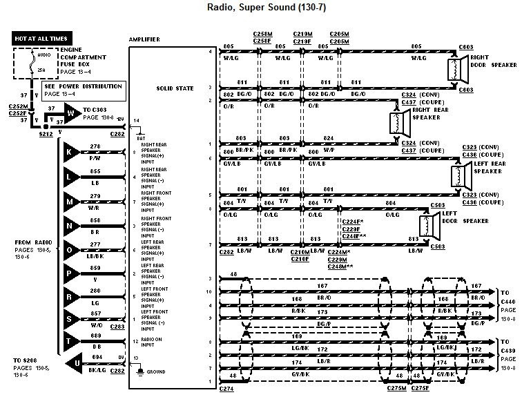 34 2000 Ford Mustang Radio Wiring Diagram - Wiring Diagram ...