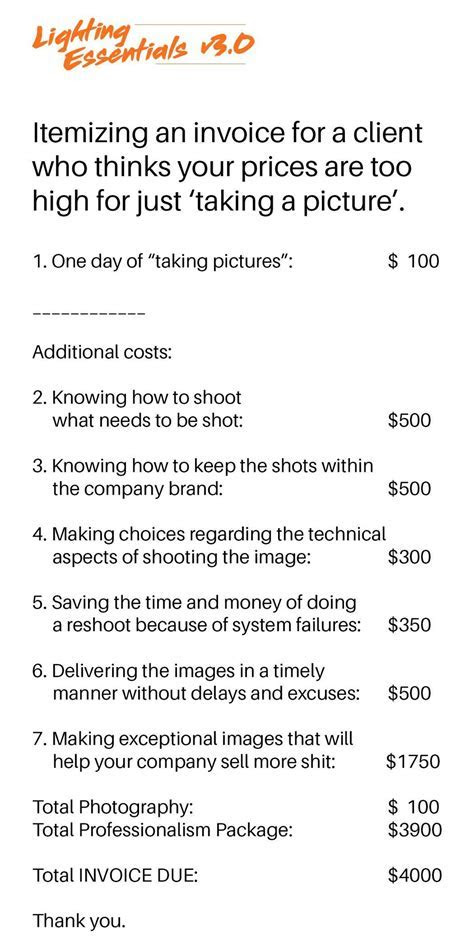 This Invoice Shows Why Pro Photographers Charge So Much