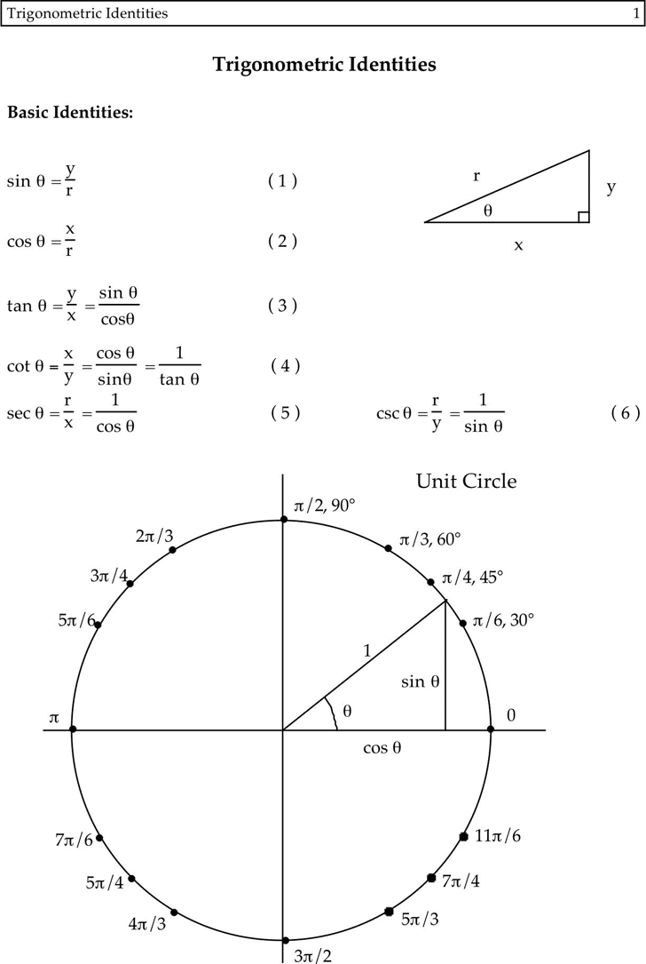 Unit Circle Identities