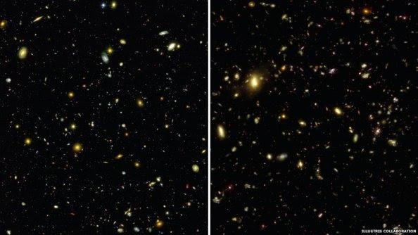 (αριστερά) Εικόνα του πραγματικού σύμπαντος από το διαστημικού τηλεσκόπιο Hubble  (δεξιά) αποτέλεσμα της προσομοίωσης