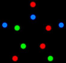 Хроматическое число