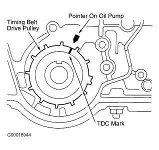 Honda Civic 2002 Honda Civic Ex Engine Diagram