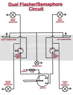 automotif wiring diagram find 1994 honda magna vf750c. Black Bedroom Furniture Sets. Home Design Ideas