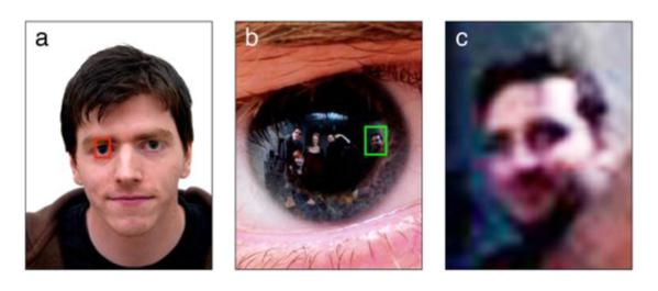 Pupil images