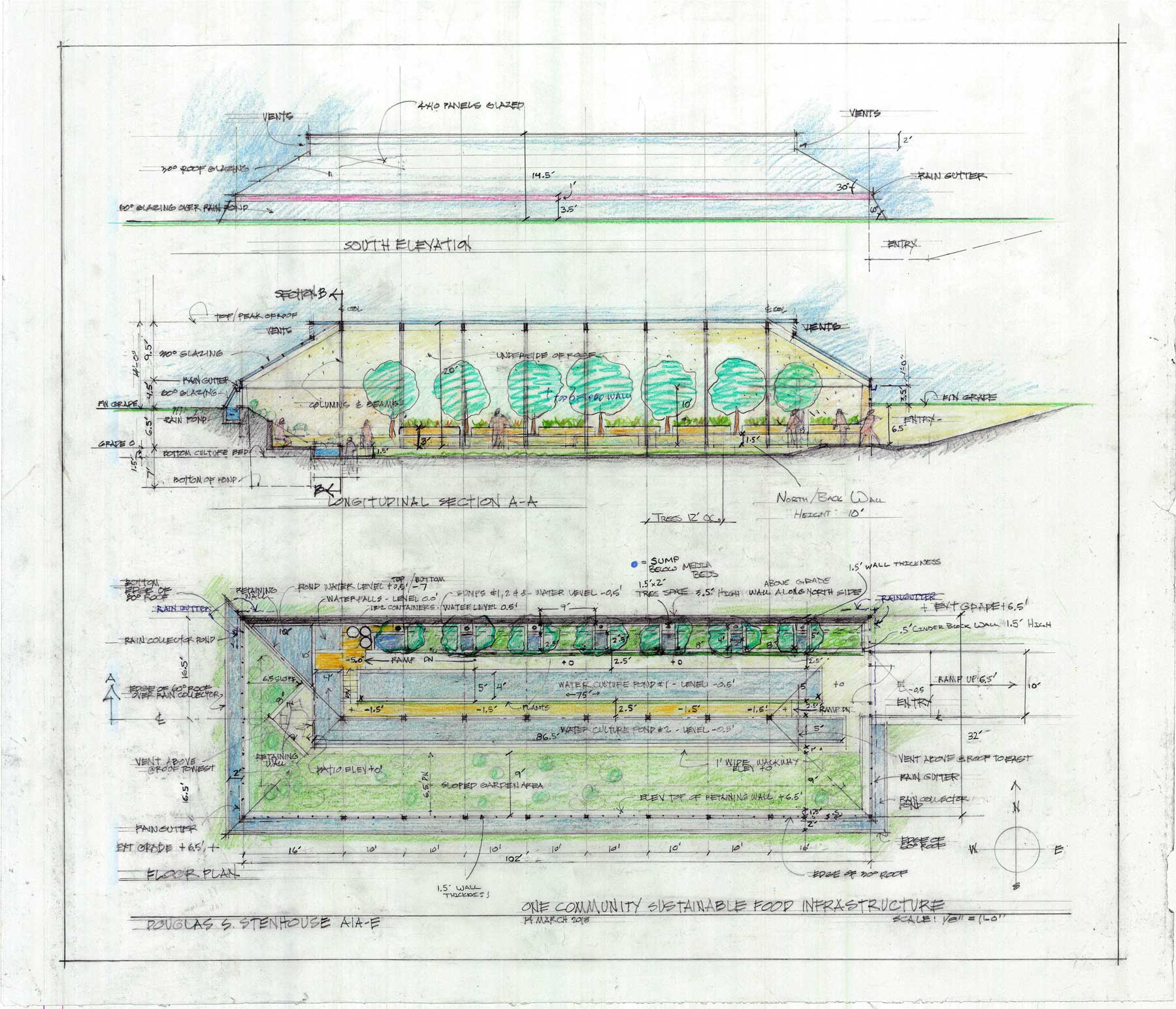 Aquaponics Construction Plans Aquaponic