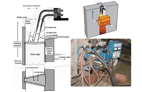 Two Electrode Electrogas Welder China Electrogas Welding Machine Supplier