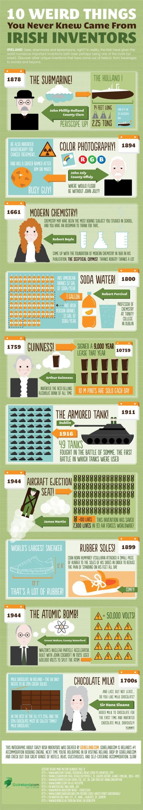 10 Irish Inventions that Chang
