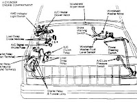 1996 Jeep Cherokee Alternator Wiring Diagram