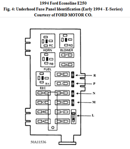 03 E250 Fuse Diagram Wiring Diagram Correction Correction Cfcarsnoleggio It