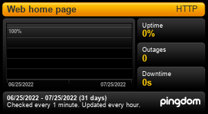 Uptime for askfred.net web: Last 30 days