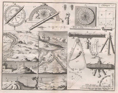 O engenheiro portuguez 1728 - surveying equipment