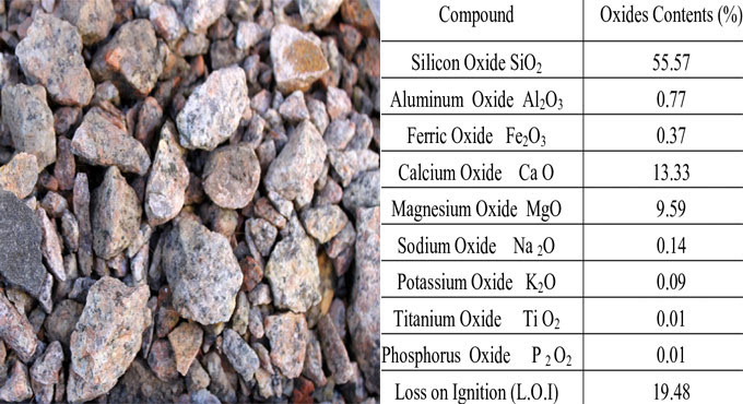 European Standards for Aggregates: Chemical