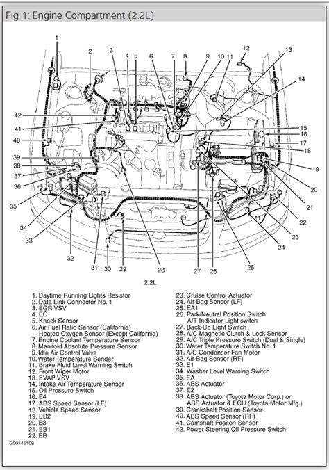 1999 Toyota Camry Engine Diagram | Automotive Parts