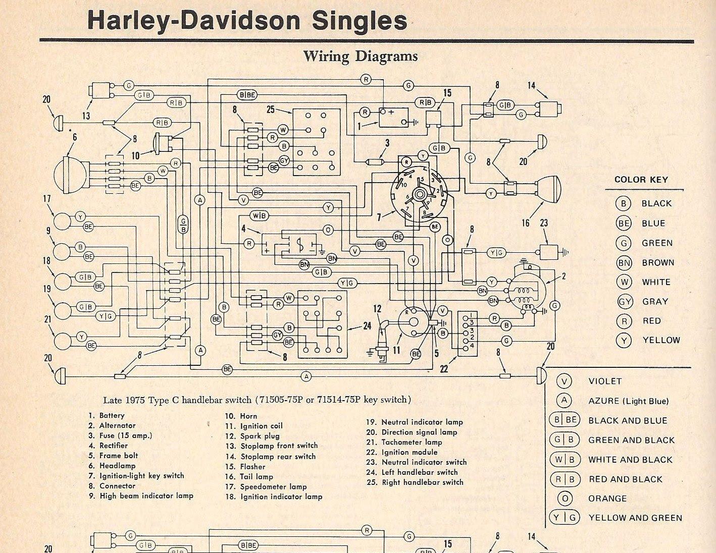 2003 Harley Davidson Wiring Diagrams