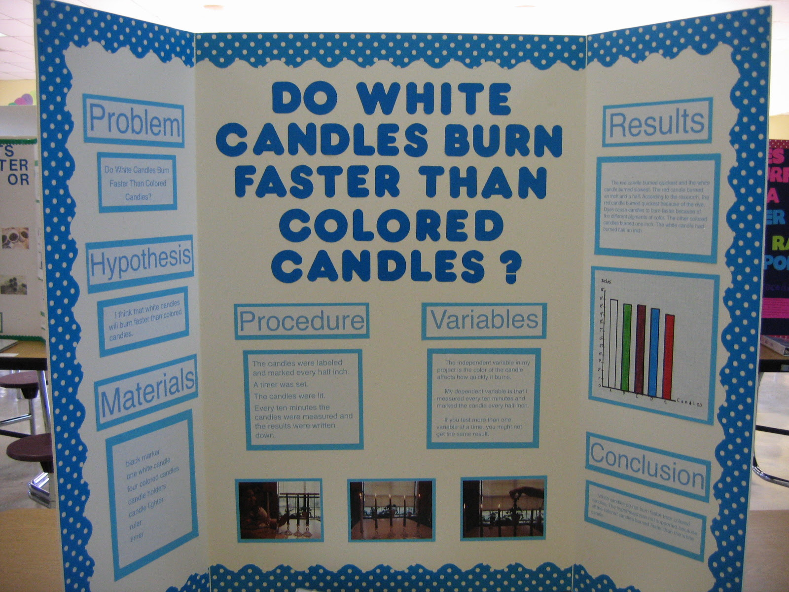 Poster Presentation - Science Fair Resources - Research ...