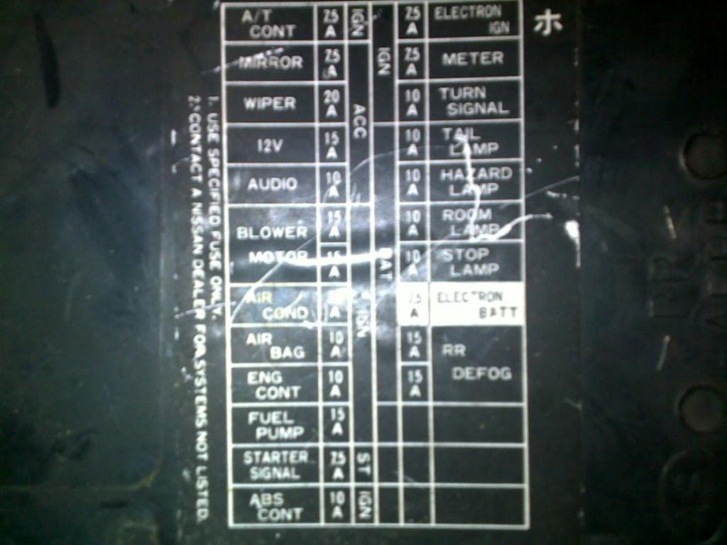 Fuse Box For 1997 Nissan 240sx Wiring Diagram Mere Reguler Mere Reguler Consorziofiuggiturismo It