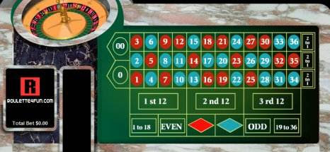 Online Roulette Best Roulette Casinos Or Free Online Roulette Games