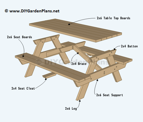 2 picnic table plans exploded