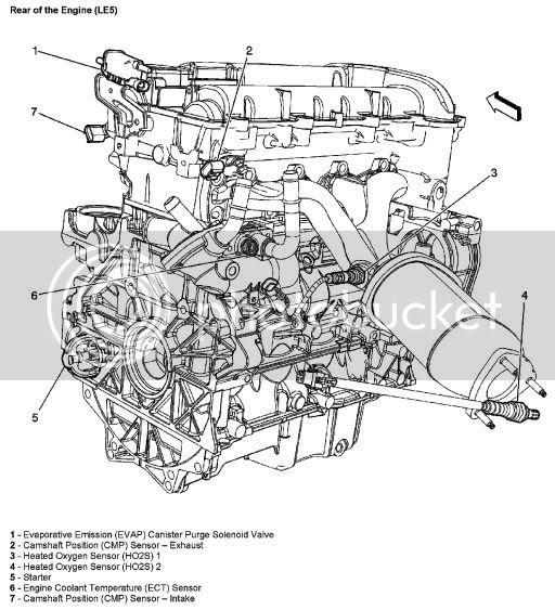Gm 3 5 V6 Engine Diagram