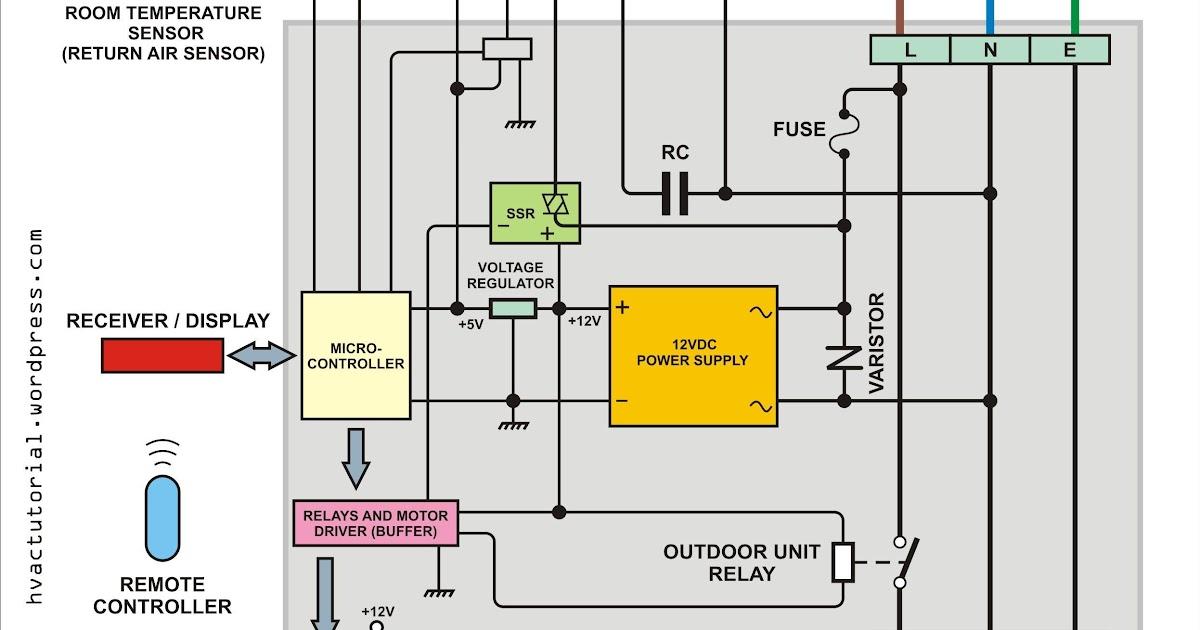 DIAGRAM] Wiring Diagram Refrigerator Mitsubishi FULL Version HD Quality Refrigerator  Mitsubishi - VIDEODIAGRAM.EIMDMARCHESDUVELAY.FReimdm