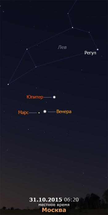Юпитер, Венера и Марс на утреннем небе Москвы 31 октября 2015 г.