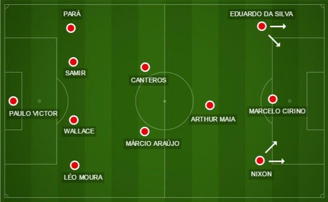 Campinho Flamengo (Foto: Reprodução )