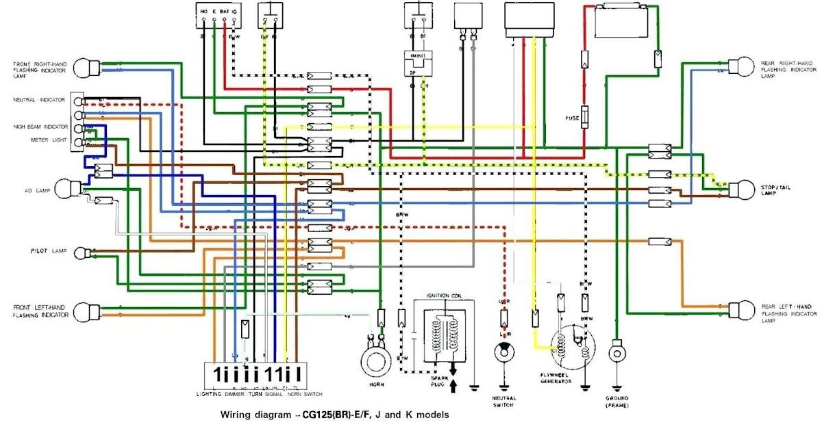 E36 Starter Wiring Diagram