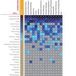 BurningGlass-BaselineSkills-Ranking-600x775