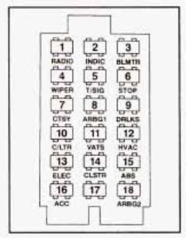 1994 Saturn Fuse Box Diagram Lexus Stereo Wiring Diagram Goldwings 2014ok Jeanjaures37 Fr
