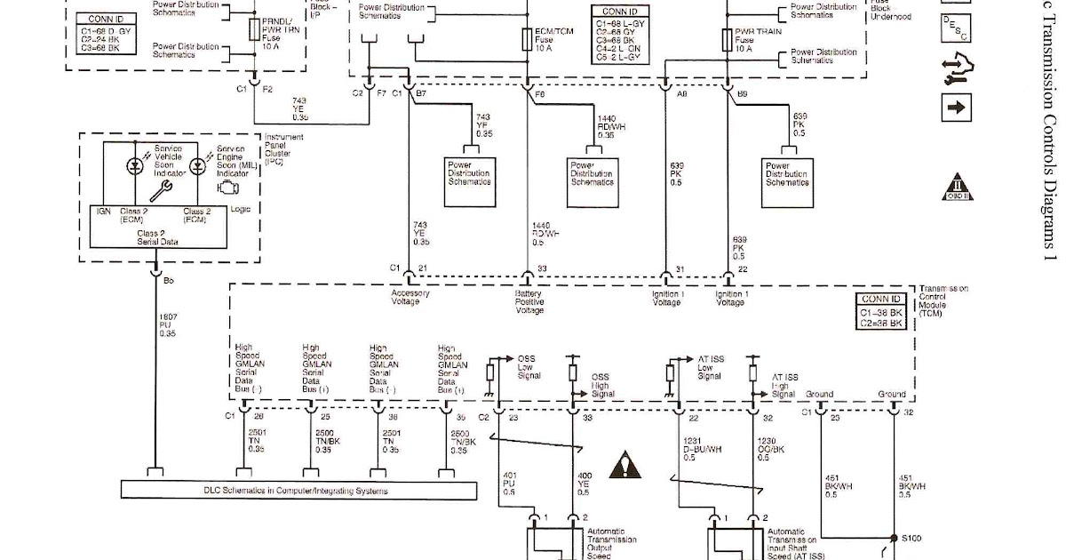 30 2006 Chevy Equinox Radio Wiring Diagram