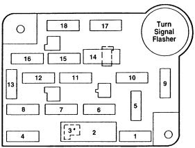 Fuse Box Diagram For 1997 Mercury Grand Marquis Wiring Diagram Aperture A Aperture A Zaafran It