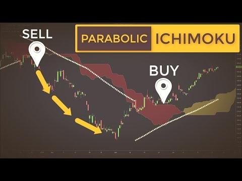 Swing trade stocks and forex with the ichimoku cloud