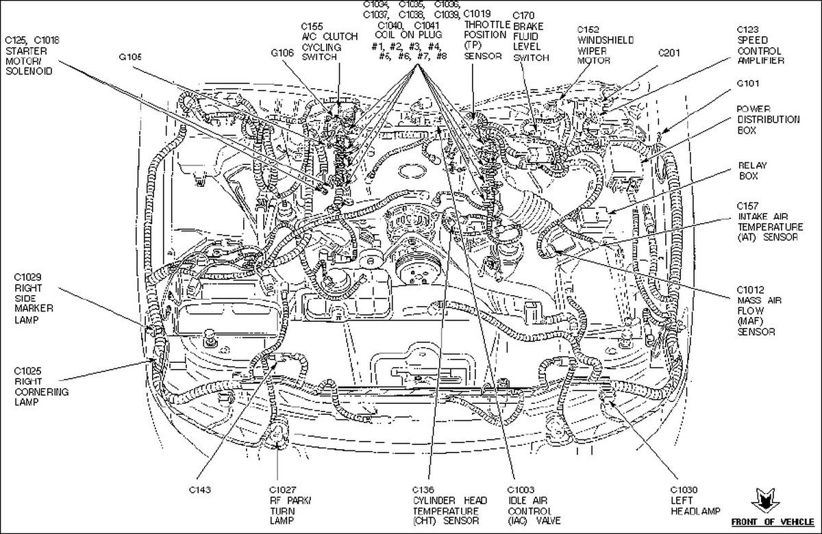 946a2b 1987 Lincoln Town Car Fuse Box Diagram Wiring Resources