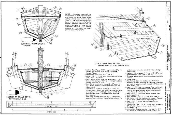 Eta: Secret Small boat sailing float plan