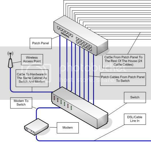 35 Patch Panel Wiring Diagram