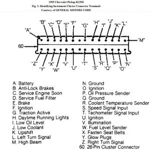 1997 Chevy 1500 Ac Wiring Diagram Gota Wiring Diagram