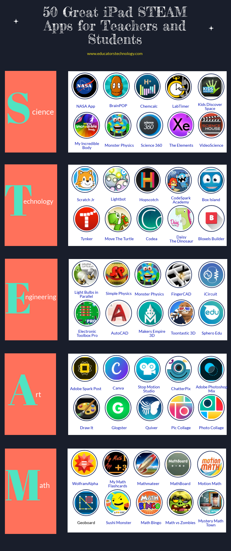 50 Great iPad STEAM Apps for Teachers and Students