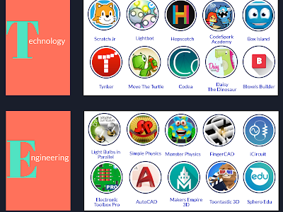 A Collection of Good iPad STEAM Apps for Teachers and Students